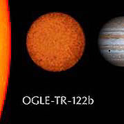 Сравнение размеров Солнца, новой миниатюрной звезды и Юпитера (иллюстрация с сайта msnbc.msn.com)