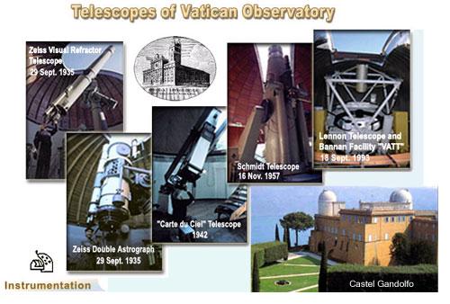 Телескопы Ватиканской астрономической обсерватории и здание в Castel Gandolfo