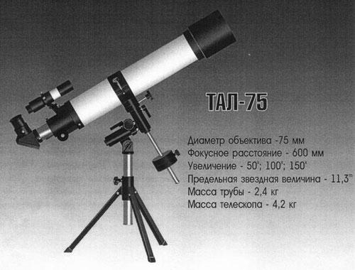 Рефрактор ТАЛ-75R