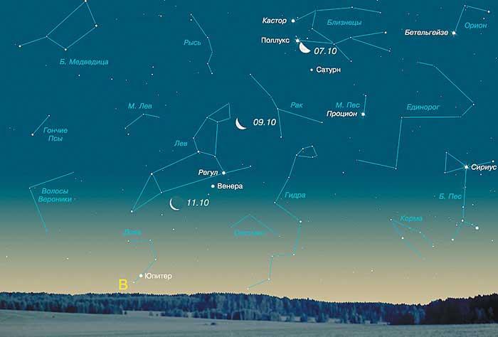 Вид звёздного неба в середине октября 2004 года, в предутренние часы.<br>