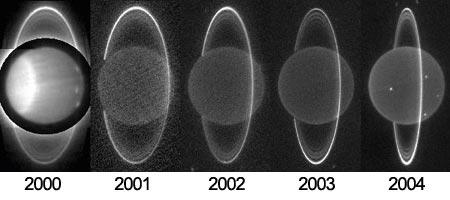 Изменение положения Урана с 2000 года.