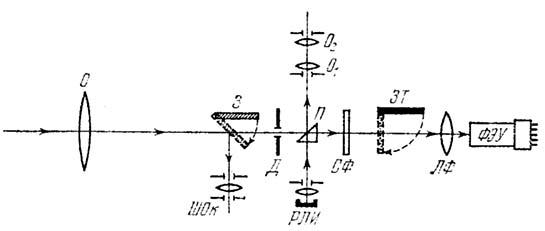 схема электрофотометра с